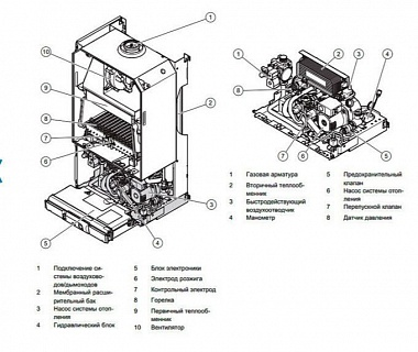 Котел Vaillant VUW 282/5-5 TURBOTEC-PLUS  0010015264 ВЫГОДА!!!